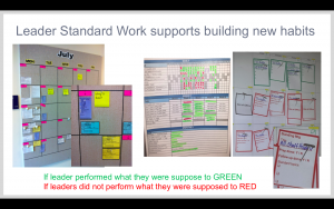 Examples of Leader Standard Work calendars at the Palo Alto Medical Foundation.