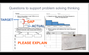 This simple template can support problem solving at the frontline.