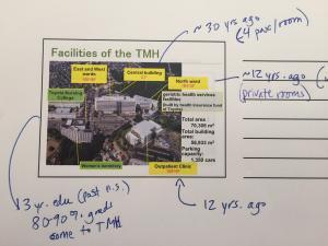 Toyota Memorial Hospital facilities