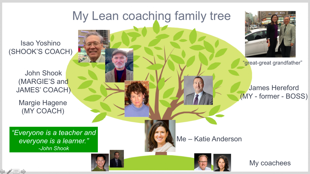 My coaching family tree (an abbreviated version)