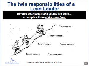 The foundational image of a leader at Toyota (source: John Shook)