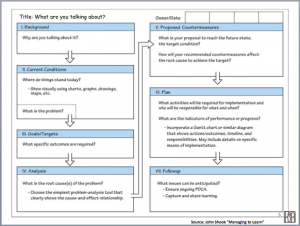 "Problem solving A3 thinking flow (remember, the template is not what is is important!). Source: ""Managing to Learn"" by John Shook"