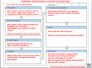 Personal improvement A3 thinking flow