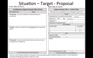 An example of what a Situation-Target-Proposal or employee suggestion from can look like.