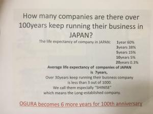 Ogura is nearly 100 years old