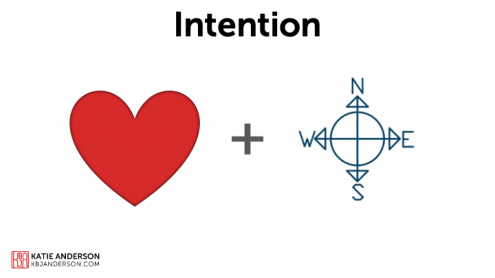 Intention - 3 Lessons Learned
